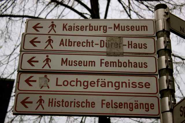Signs to museums